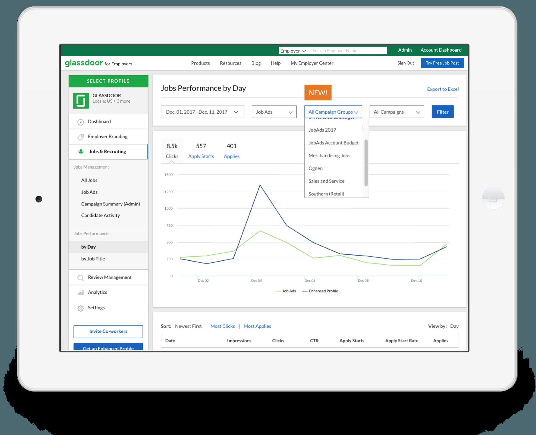 Glassdoor là website việc làm tính phí các nhà tuyển dụng